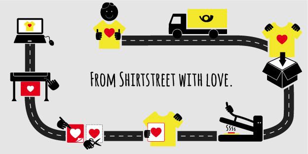 shirtstreet-kreislauf_final